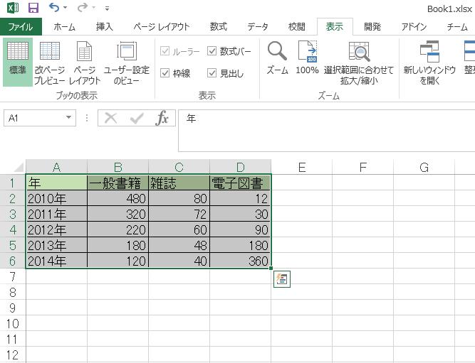 """表とグラフの""""タテヨコ""""は揃って..."""