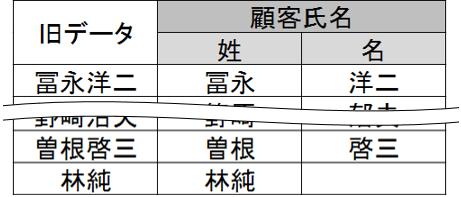 flashfill-on-database-11