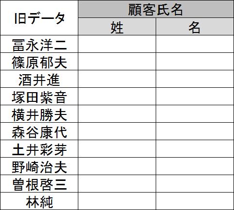 flashfill-on-database-4