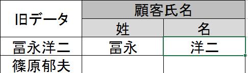 flashfill-on-database-5