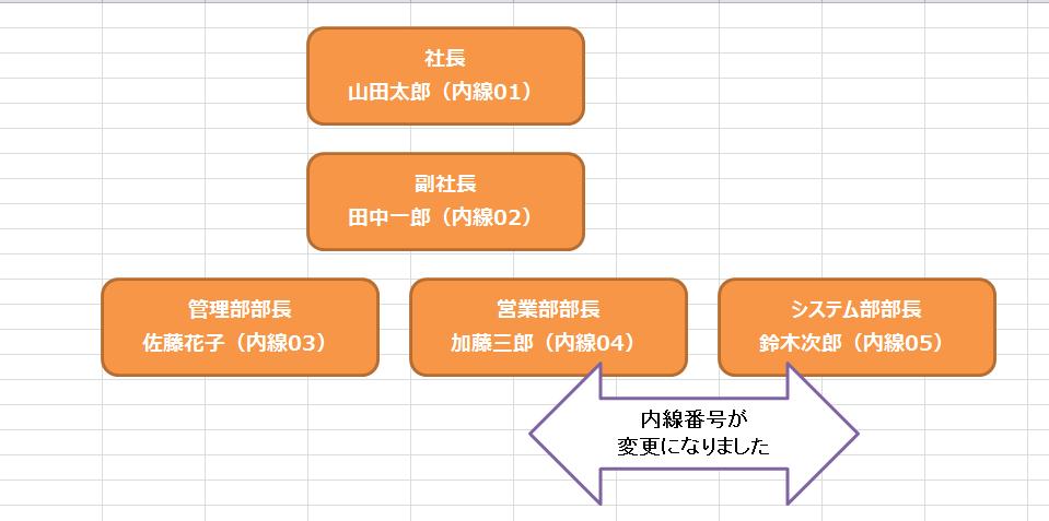 organization-chart-11
