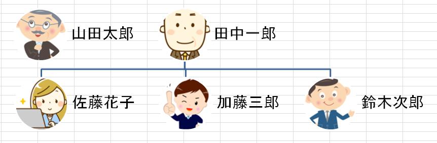 organization-chart-15